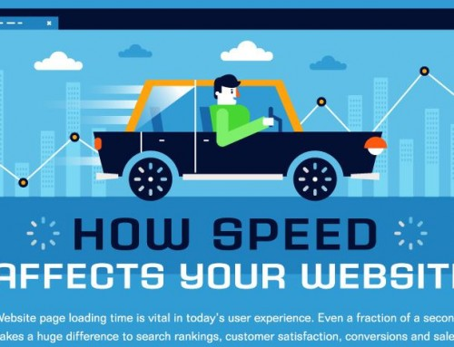 How The Loading Speed Affects Your Website (Infographic)